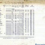 Cape2Rio2020 | Day 13 Report